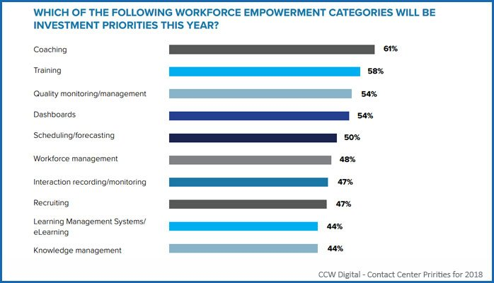 Contact-center-priorities-workforce-priorities