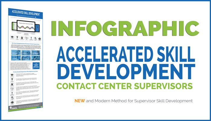 INFOGRAPHIC-AcceleratedSkill-Development-for-Contact-Center-Supervisors