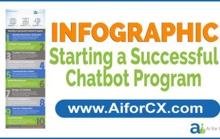 Starting a Successful Chatbot Program - Infographic