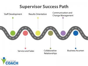 Call Center Supervisor Success Path